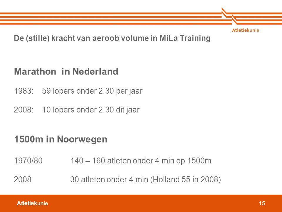 Marathon in Nederland 1500m in Noorwegen