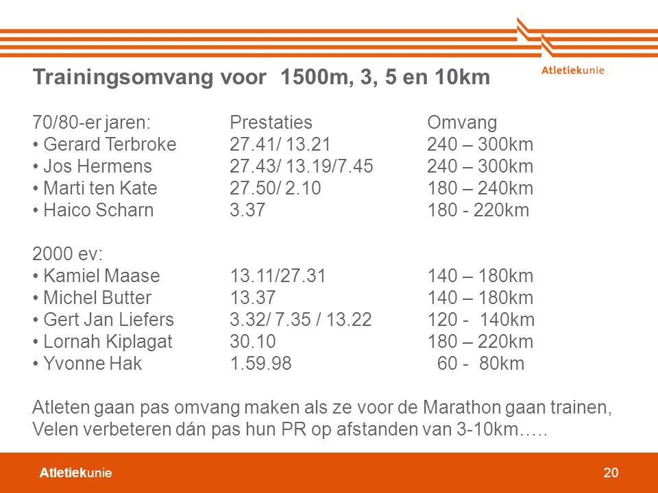 Trainingsomvang voor 1500m, 3, 5 en 10km