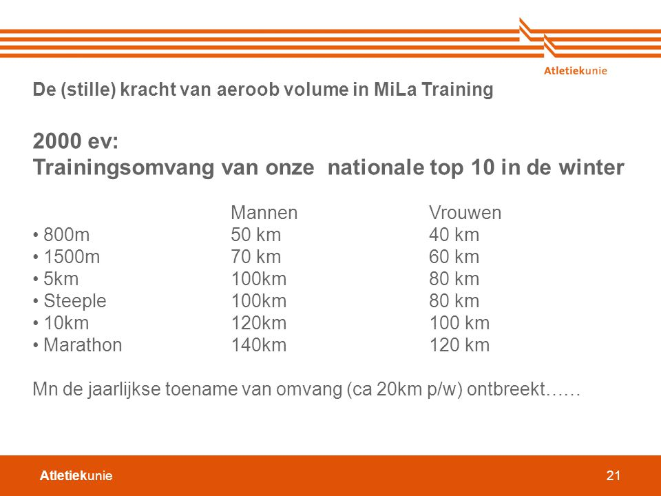 Trainingsomvang van onze nationale top 10 in de winter