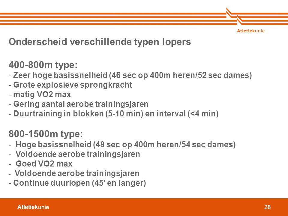 Onderscheid verschillende typen lopers 400-800m type: