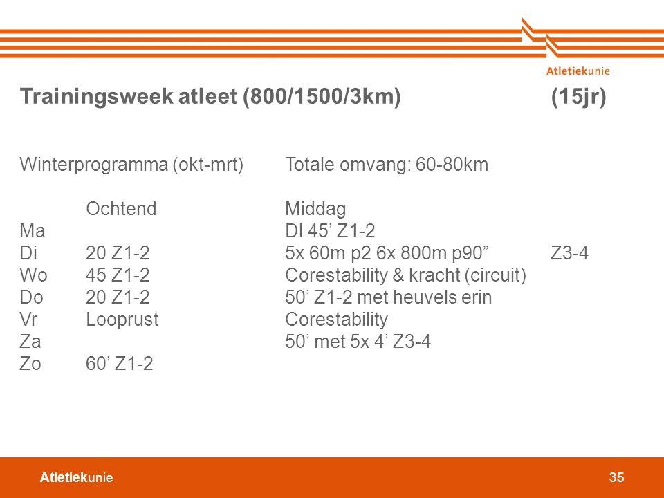 Trainingsweek atleet (800/1500/3km) (15jr)