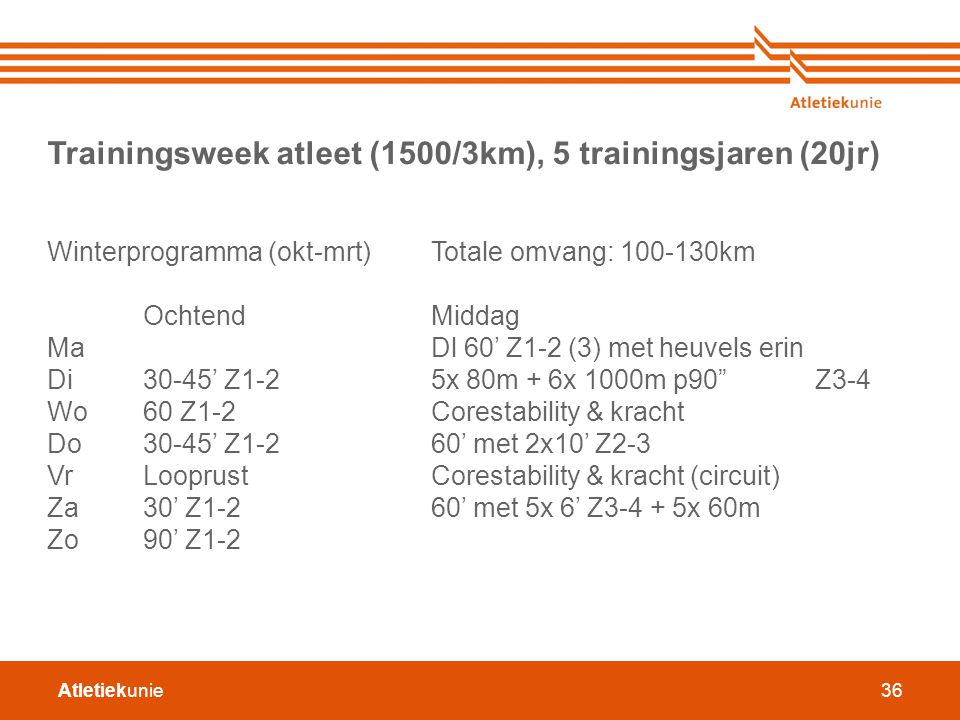 Trainingsweek atleet (1500/3km), 5 trainingsjaren (20jr)