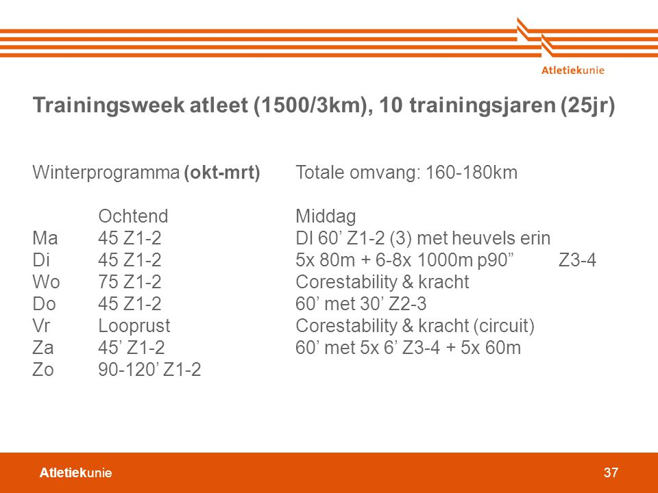Trainingsweek atleet (1500/3km), 10 trainingsjaren (25jr)