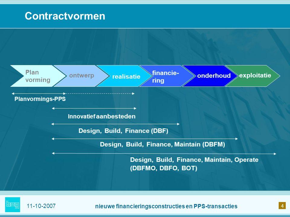 Contractvormen Plan vorming financie-ring ontwerp realisatie onderhoud