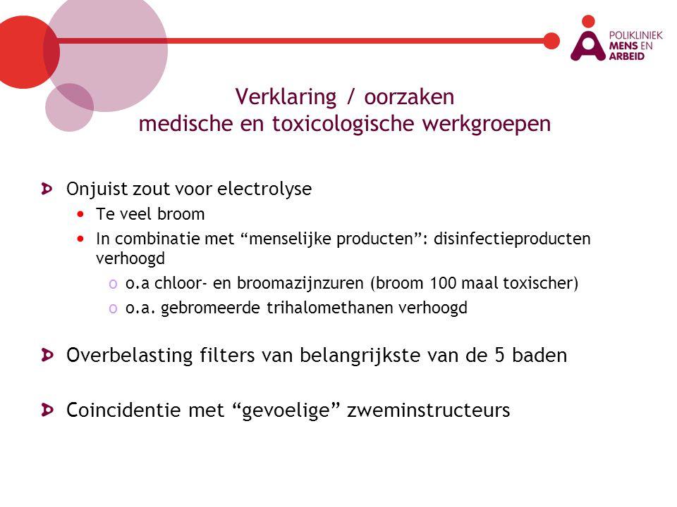 Verklaring / oorzaken medische en toxicologische werkgroepen