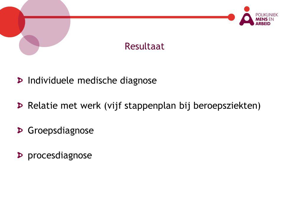 Resultaat Individuele medische diagnose. Relatie met werk (vijf stappenplan bij beroepsziekten) Groepsdiagnose.