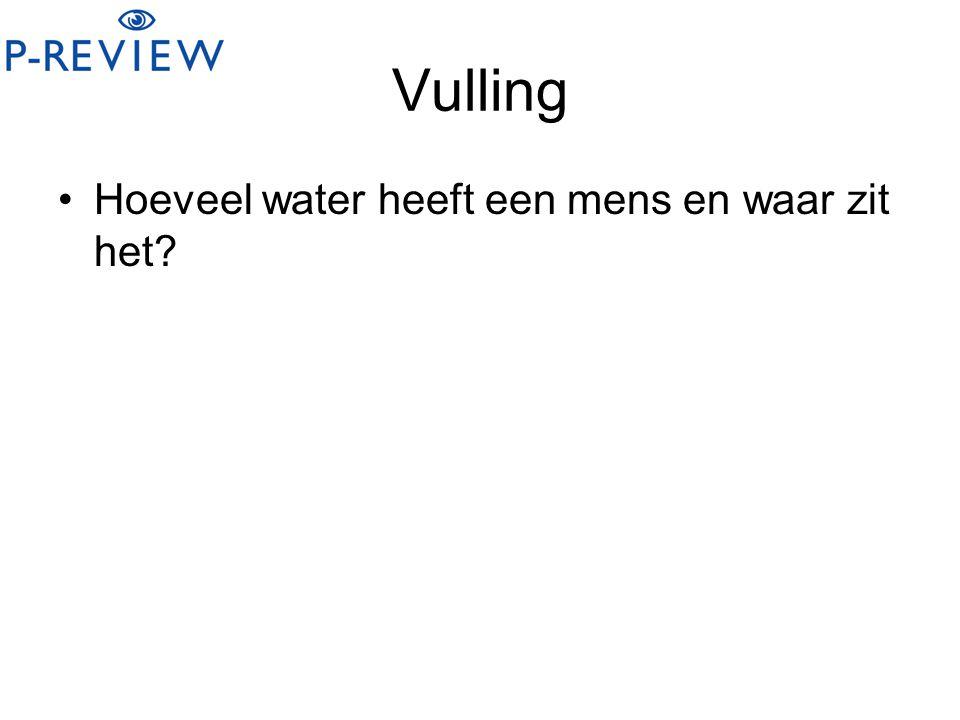 Vulling Hoeveel water heeft een mens en waar zit het