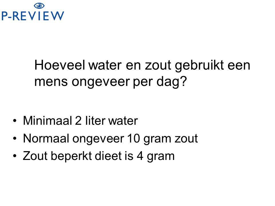 Hoeveel water en zout gebruikt een mens ongeveer per dag