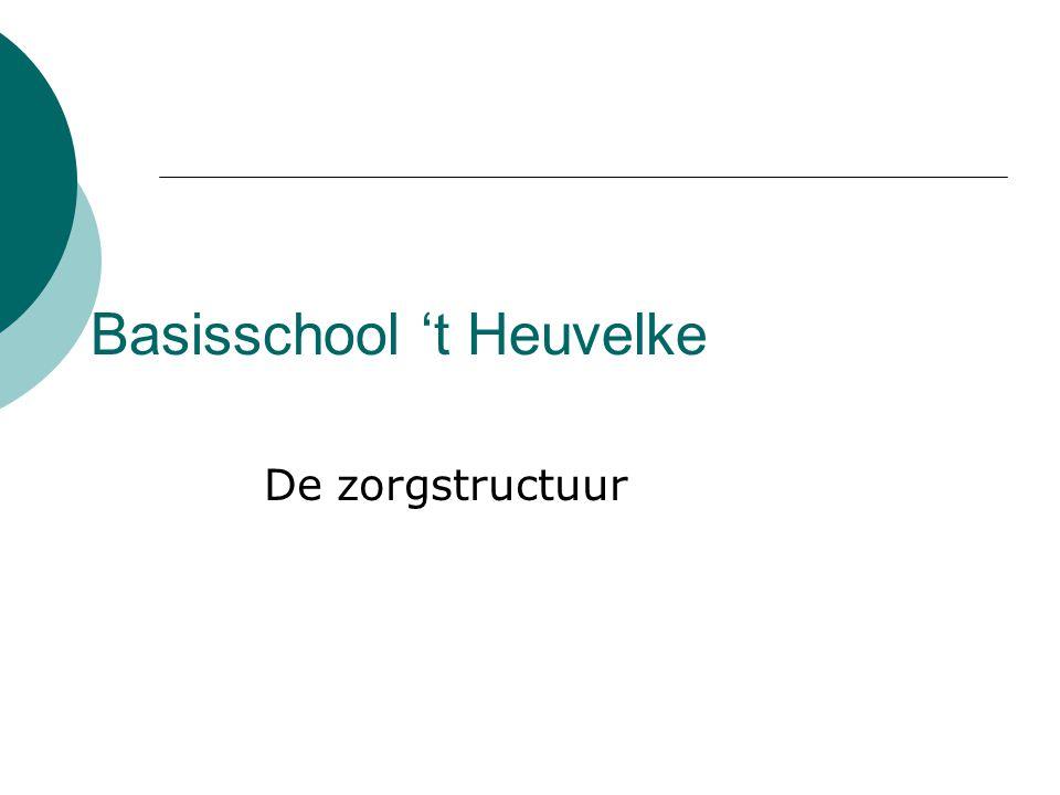 Basisschool 't Heuvelke