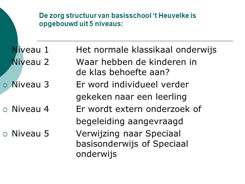 Niveau 1 Het normale klassikaal onderwijs