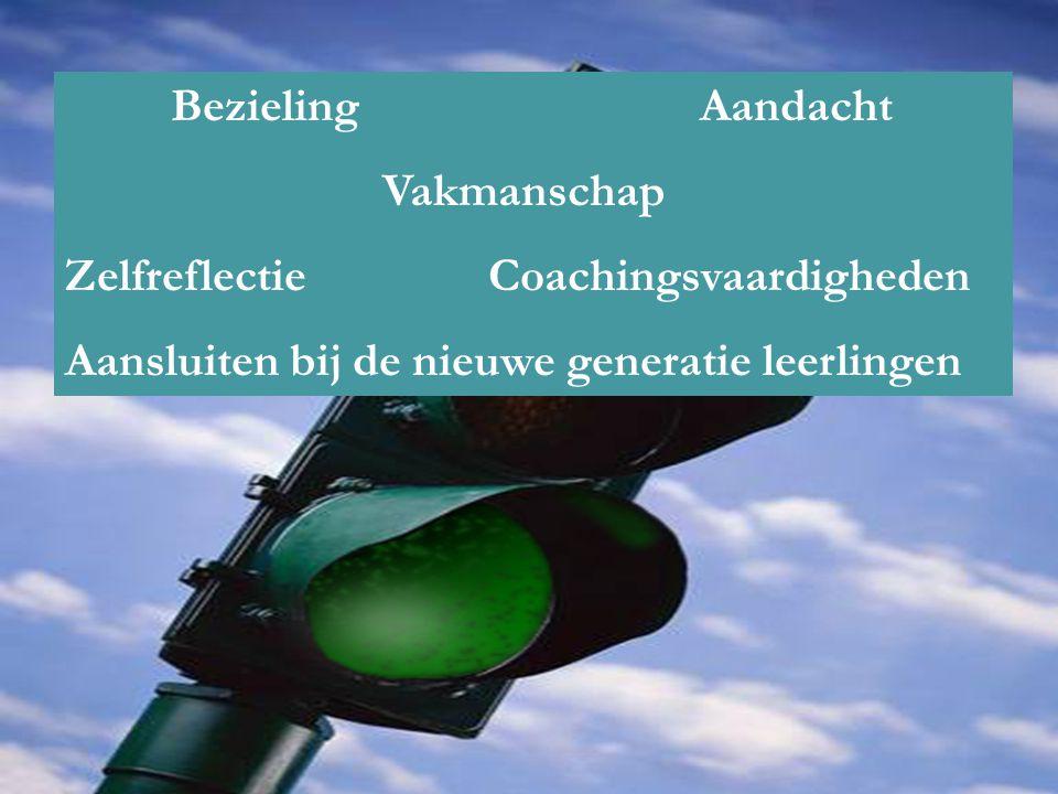 Bezieling Aandacht Vakmanschap. Zelfreflectie Coachingsvaardigheden.