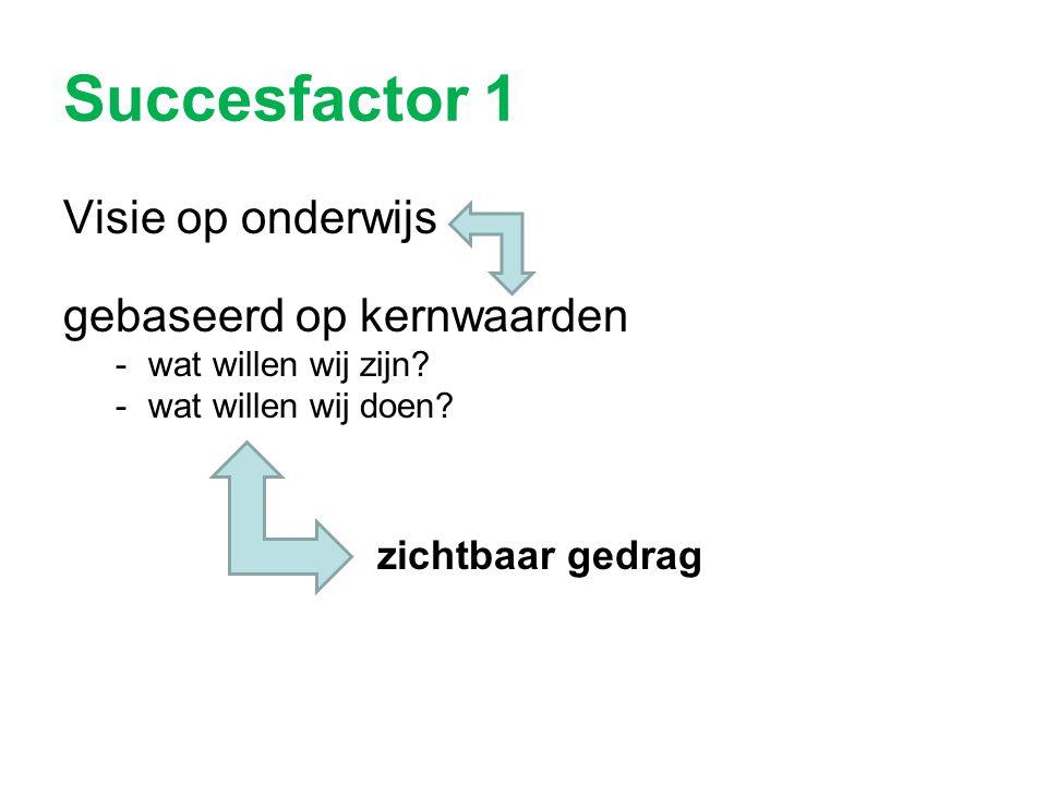 Succesfactor 1 Visie op onderwijs gebaseerd op kernwaarden
