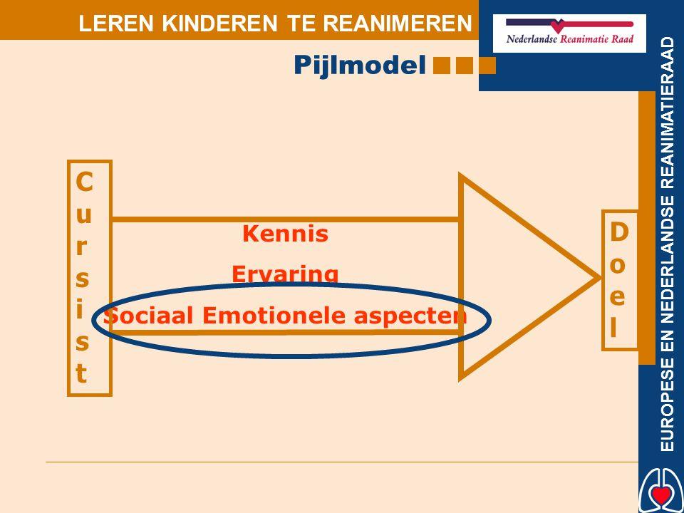 Sociaal Emotionele aspecten