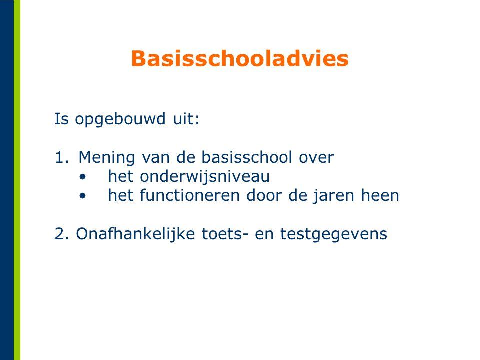 Basisschooladvies Is opgebouwd uit: Mening van de basisschool over
