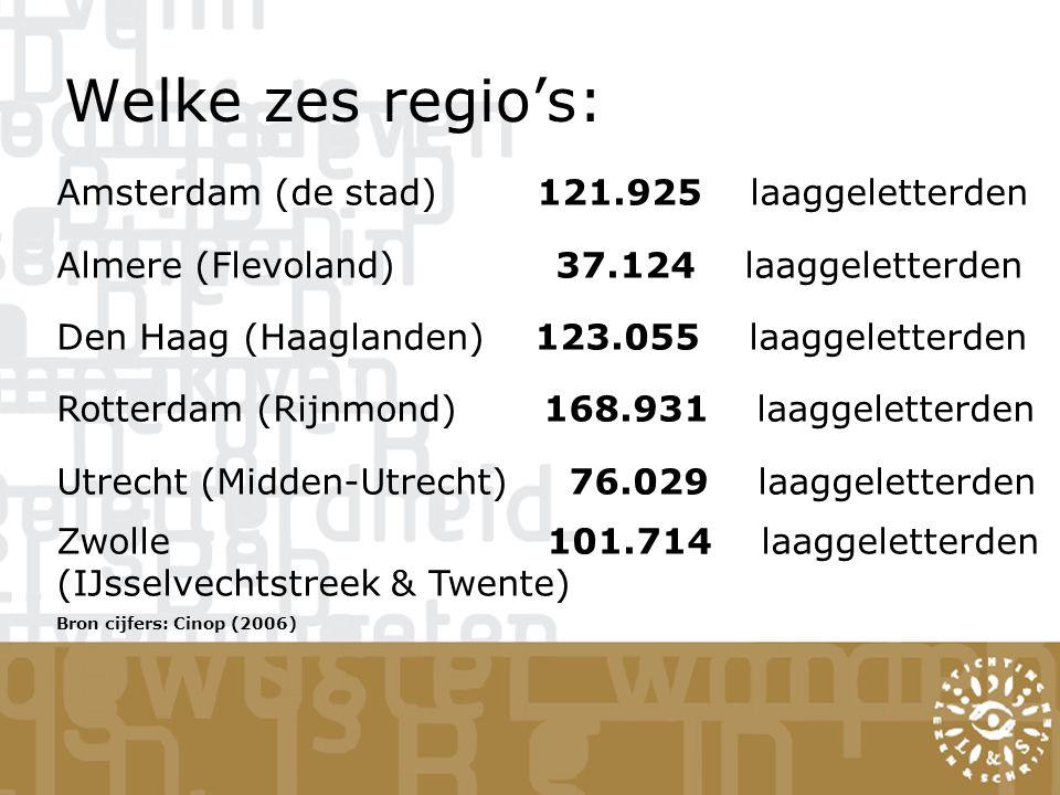 Welke zes regio's: Amsterdam (de stad) 121.925 laaggeletterden