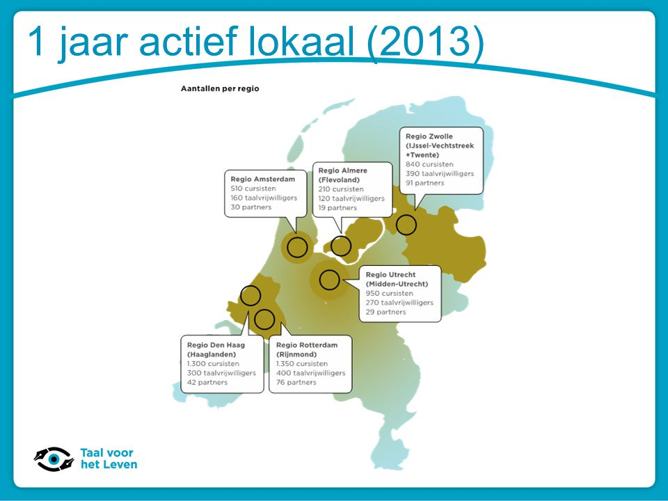 1 jaar actief lokaal (2013)