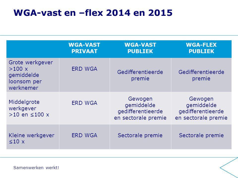 WGA-vast en –flex 2014 en 2015 WGA-VAST PRIVAAT PUBLIEK WGA-FLEX