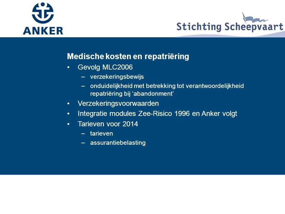 Medische kosten en repatriëring