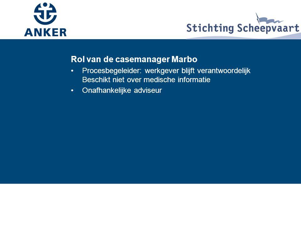 Rol van de casemanager Marbo