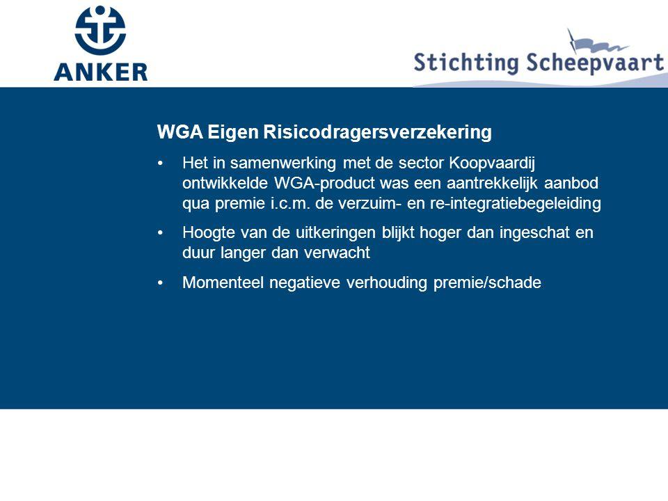 WGA Eigen Risicodragersverzekering
