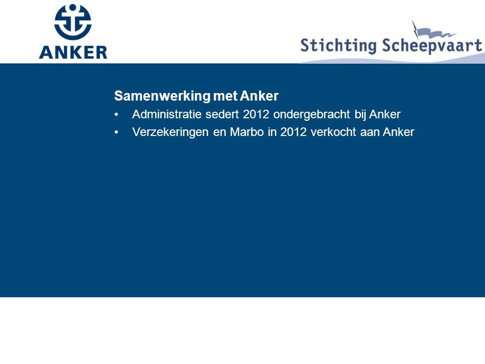 Samenwerking met Anker