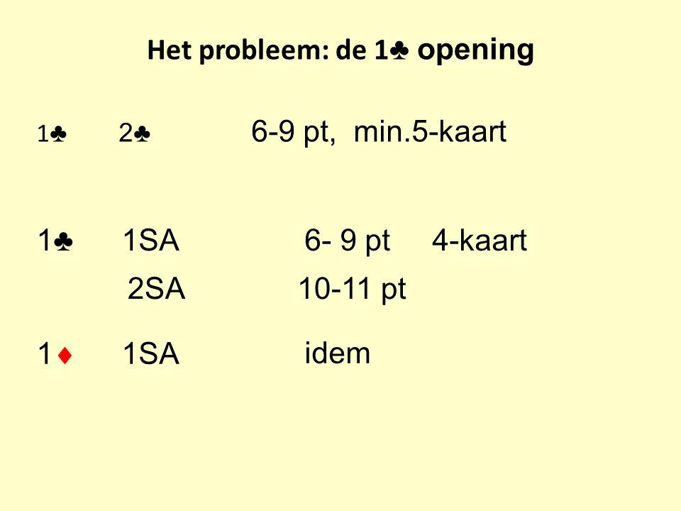 Het probleem: de 1♣ opening