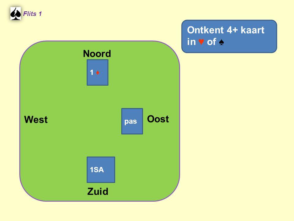 Flits 1 Noord Ontkent 4+ kaart in ♥ of ♠ 1 ♦ pas West Oost 1SA Zuid