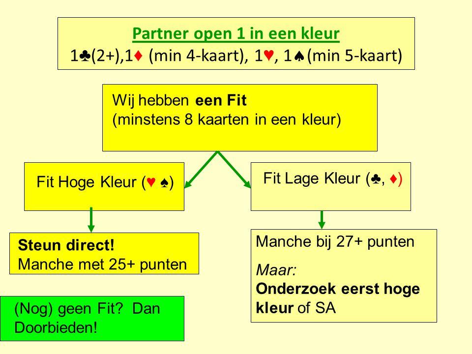 Partner open 1 in een kleur 1♣(2+),1♦ (min 4-kaart), 1♥, 1(min 5-kaart)