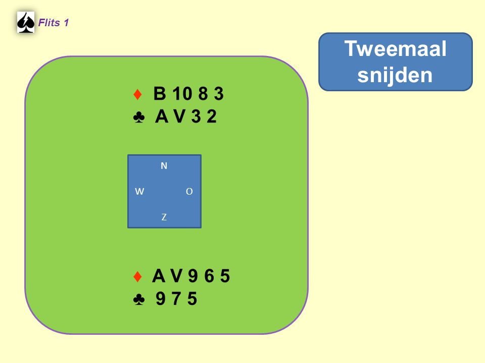 Tweemaal snijden ♦ B 10 8 3 ♣ A V 3 2 ♦ A V 9 6 5 ♣ 9 7 5 Flits 1 N