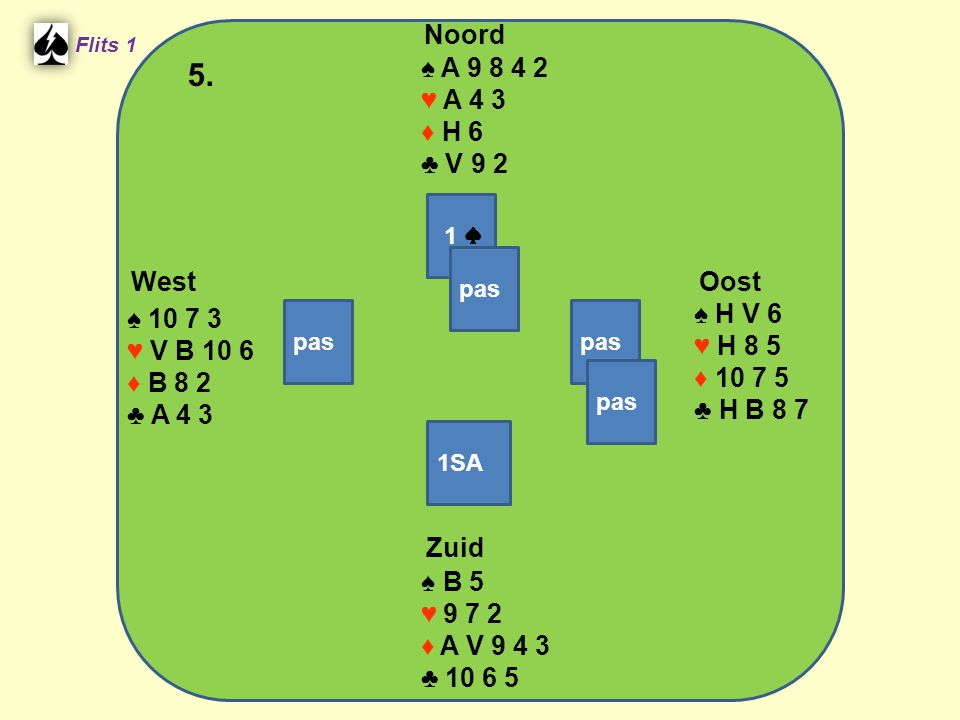 West Noord 5. Zuid ♠ A 9 8 4 2 ♥ A 4 3 ♦ H 6 ♣ V 9 2 ♠ H V 6 ♠ 10 7 3