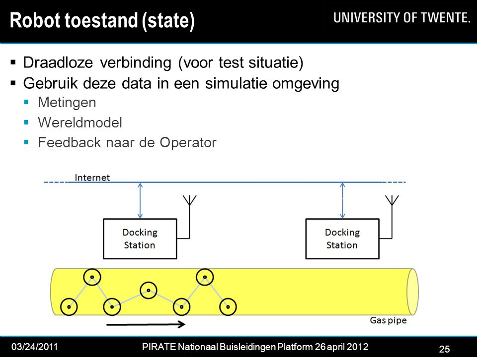 Robot toestand (state)
