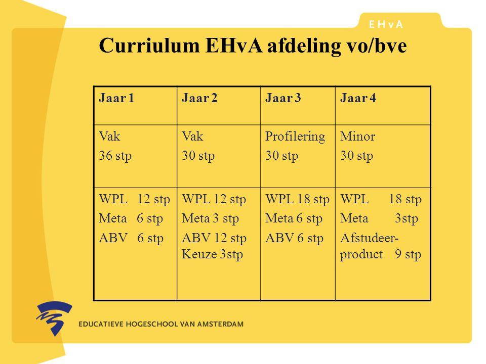 Curriulum EHvA afdeling vo/bve