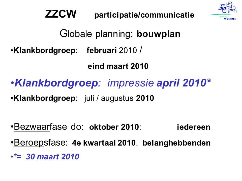 ZZCW participatie/communicatie