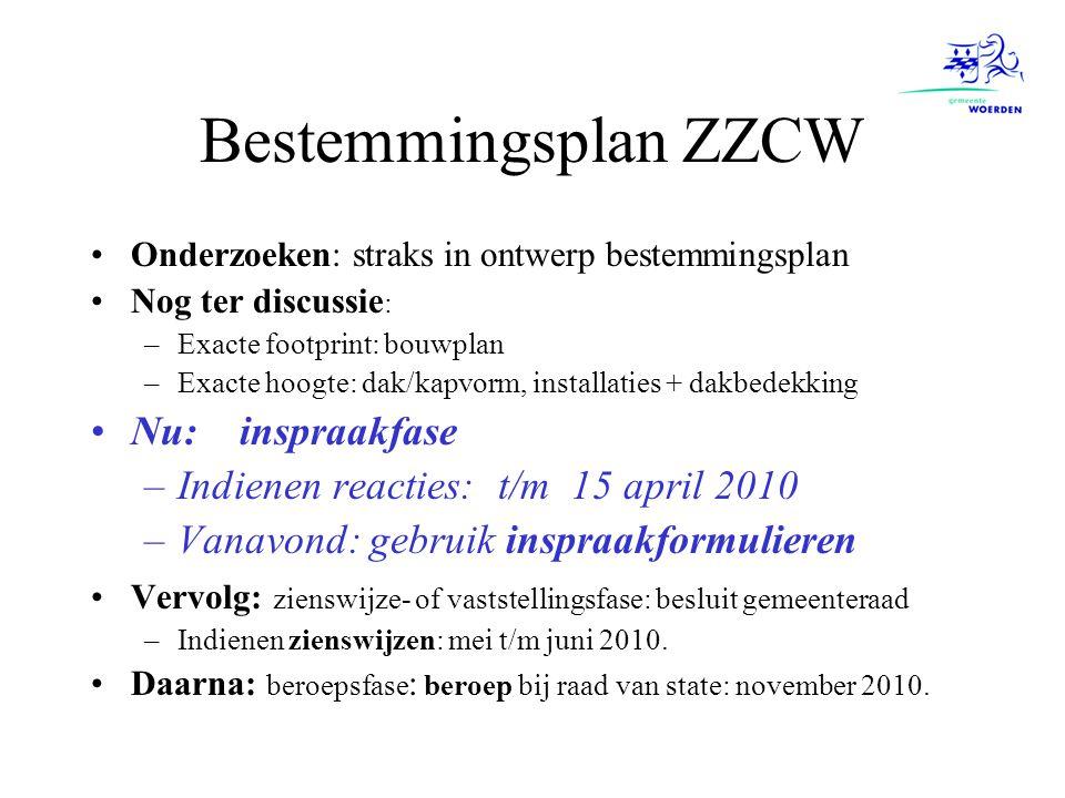 Bestemmingsplan ZZCW Nu: inspraakfase