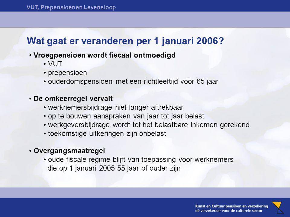 Wat gaat er veranderen per 1 januari 2006