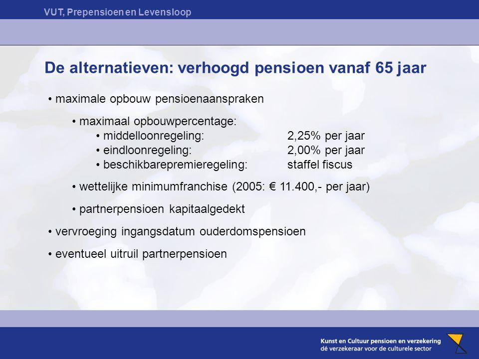 De alternatieven: verhoogd pensioen vanaf 65 jaar