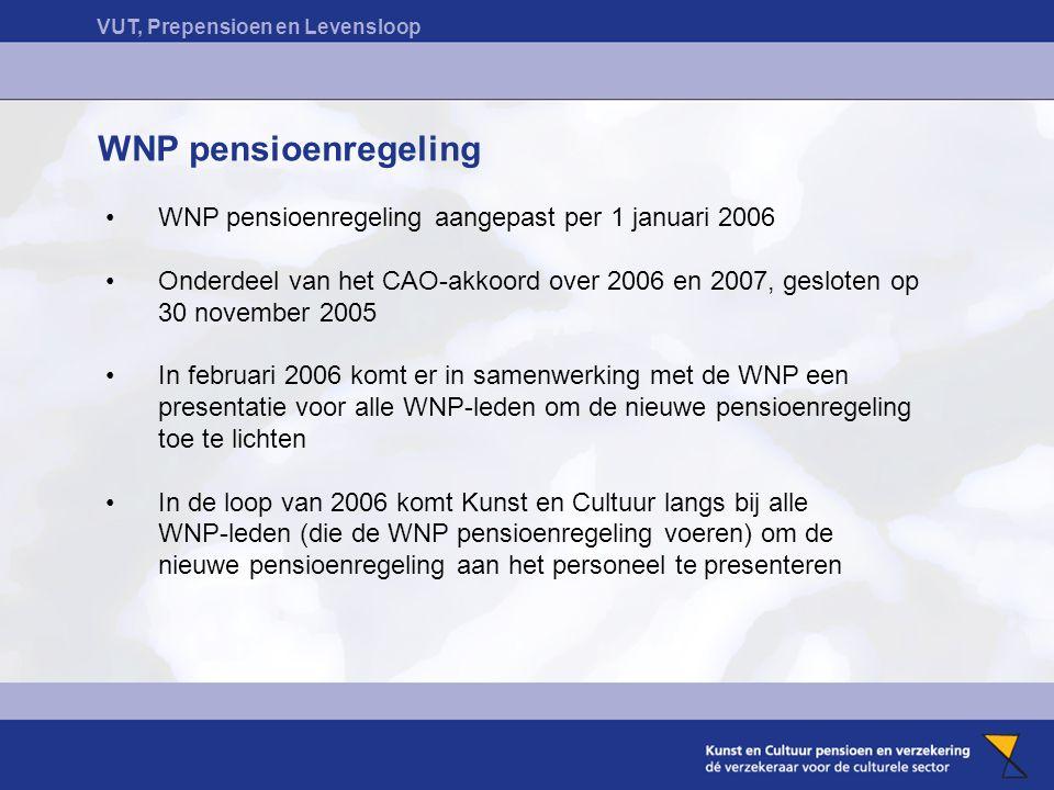 WNP pensioenregeling WNP pensioenregeling aangepast per 1 januari 2006