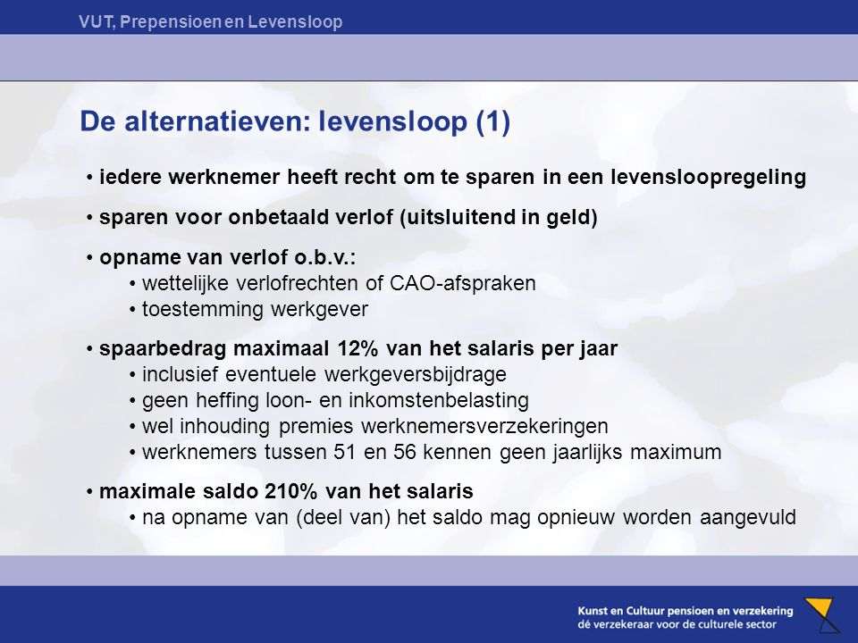 De alternatieven: levensloop (1)
