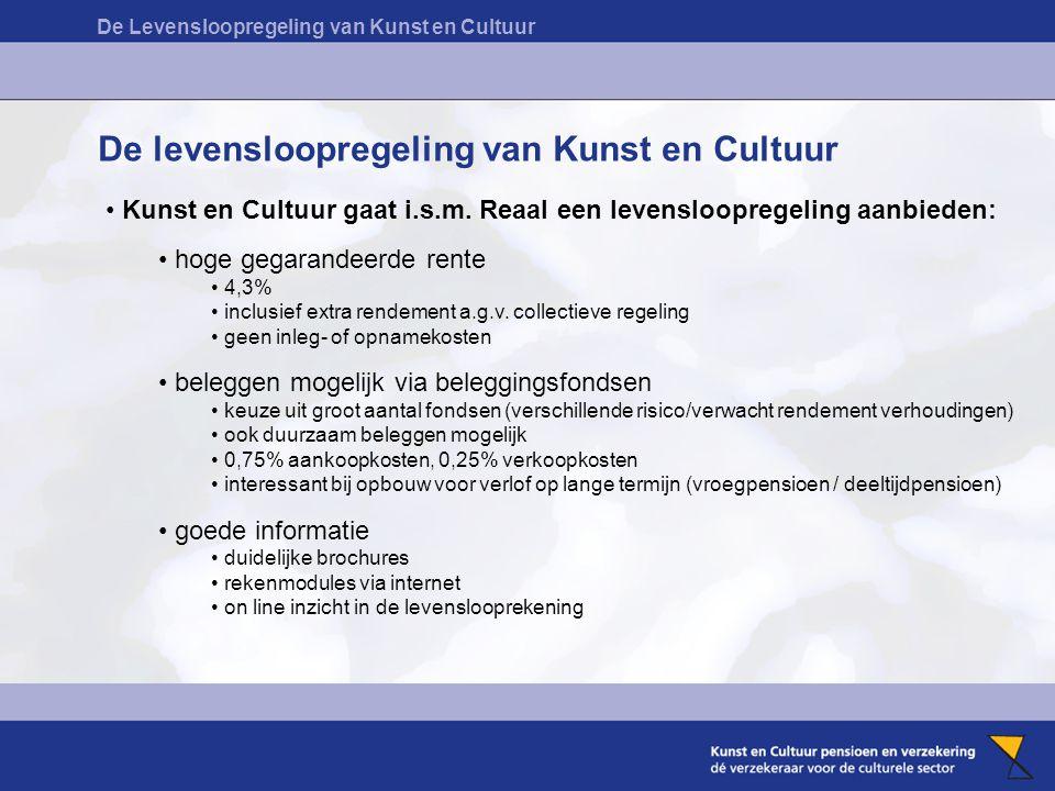 De levensloopregeling van Kunst en Cultuur