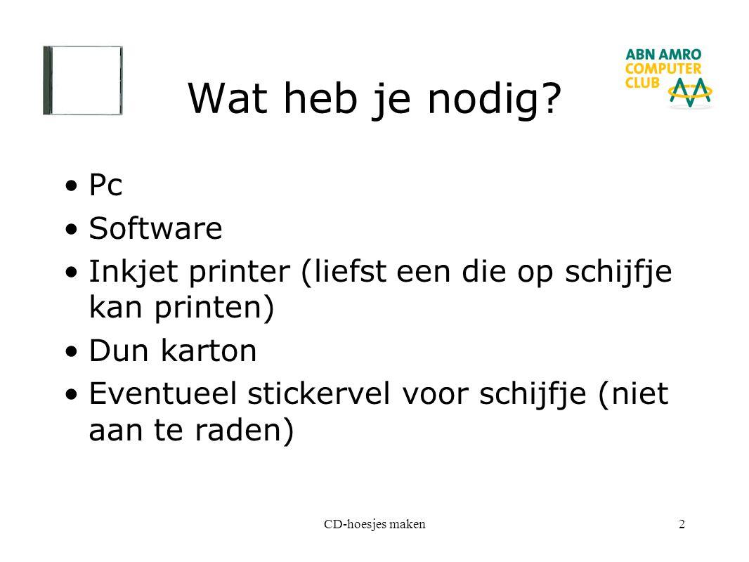 Wat heb je nodig Pc Software