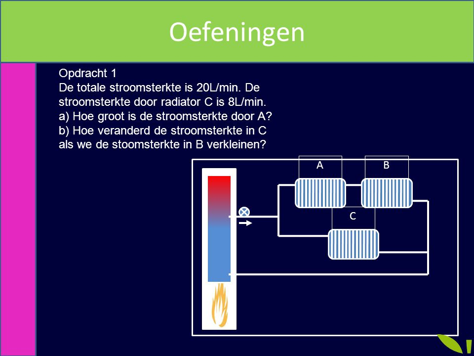 Oefeningen Opdracht 1. De totale stroomsterkte is 20L/min. De stroomsterkte door radiator C is 8L/min.