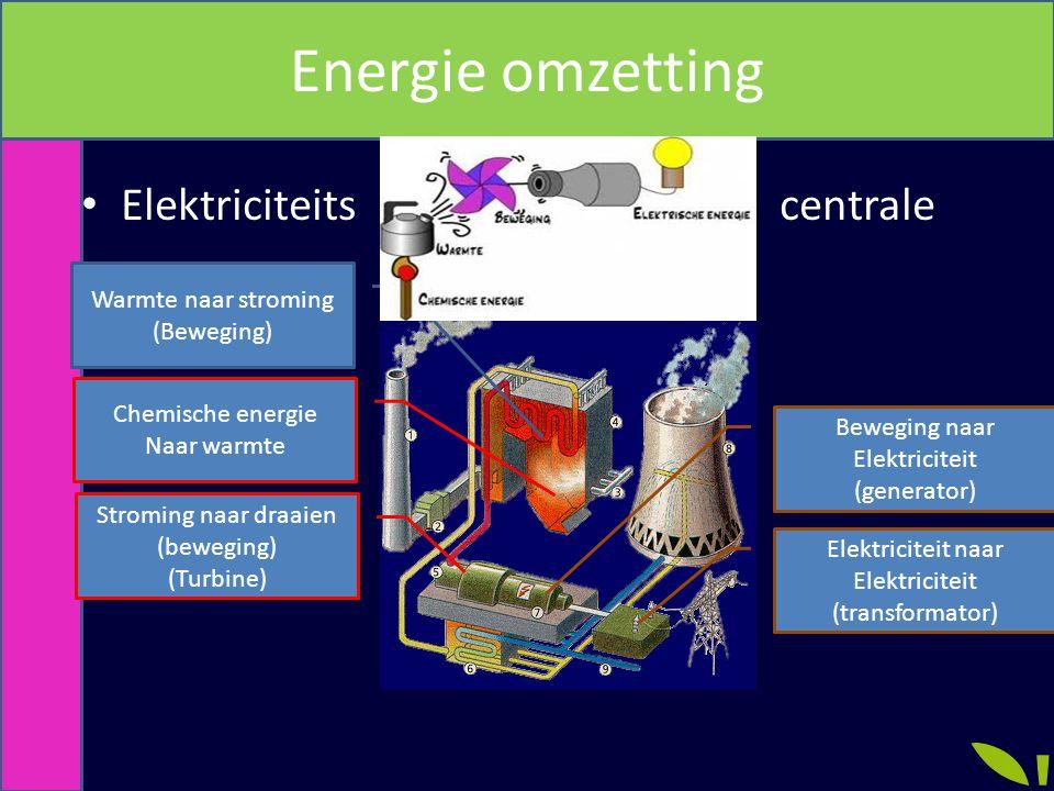 Energie omzetting Elektriciteits centrale Warmte naar stroming