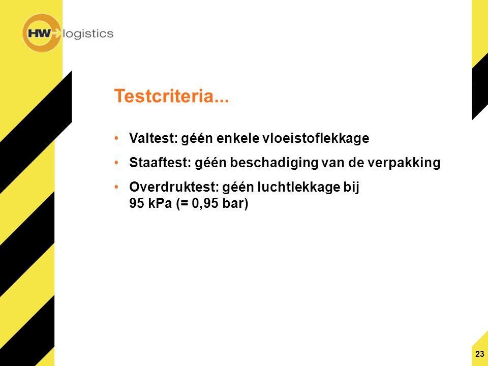 Testcriteria... Valtest: géén enkele vloeistoflekkage