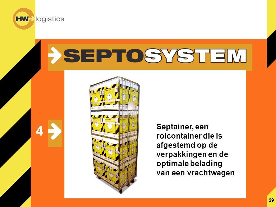 4 Septainer, een rolcontainer die is afgestemd op de verpakkingen en de optimale belading van een vrachtwagen.