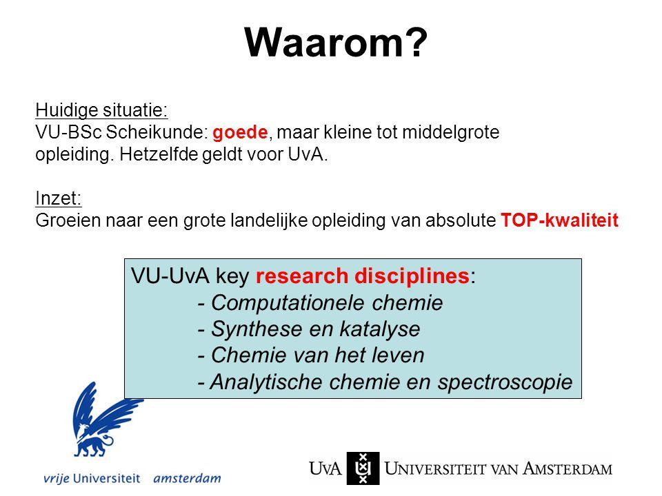 Waarom VU-UvA key research disciplines: - Computationele chemie