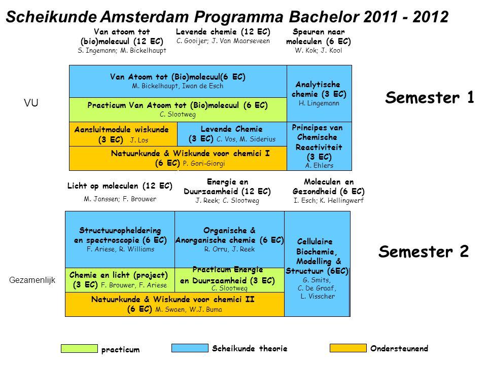 Scheikunde Amsterdam Programma Bachelor 2011 - 2012