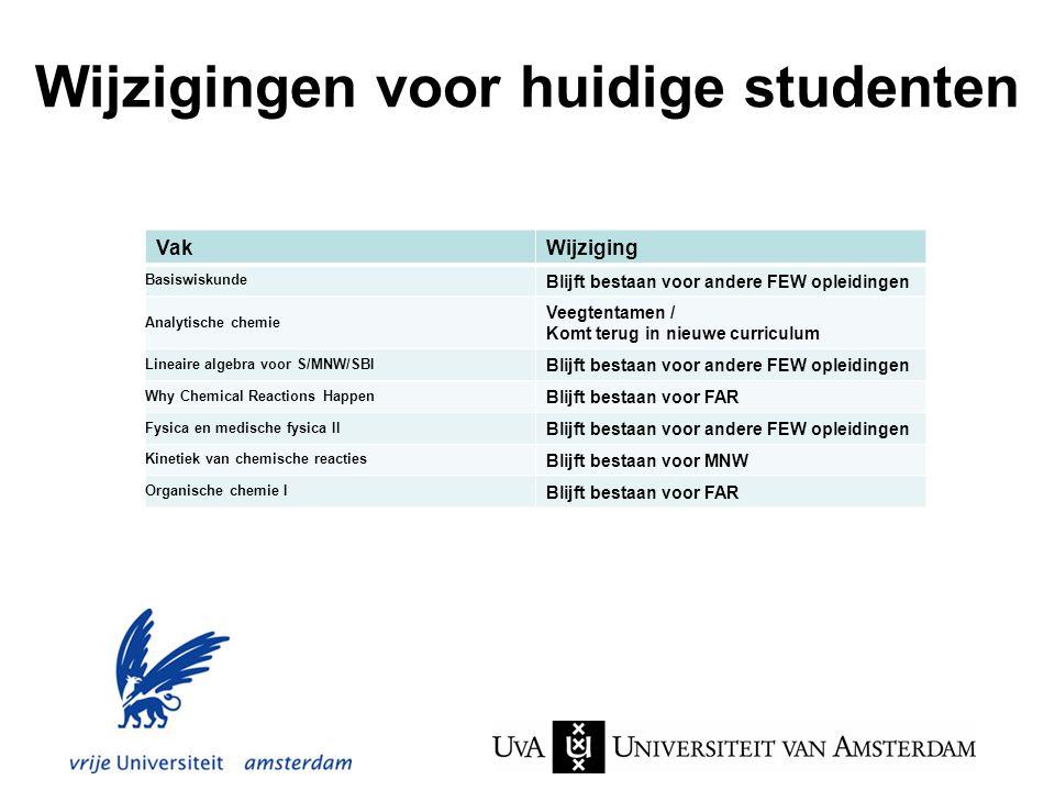 Wijzigingen voor huidige studenten
