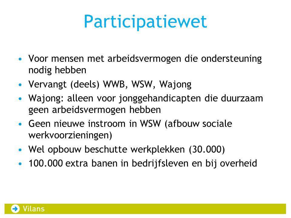 Participatiewet Voor mensen met arbeidsvermogen die ondersteuning nodig hebben. Vervangt (deels) WWB, WSW, Wajong.