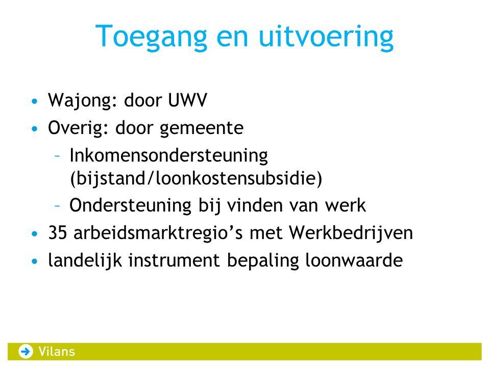 Toegang en uitvoering Wajong: door UWV Overig: door gemeente