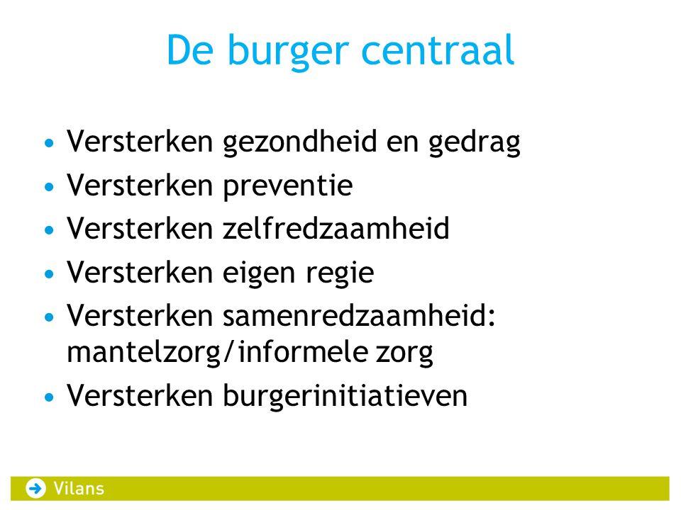 De burger centraal Versterken gezondheid en gedrag